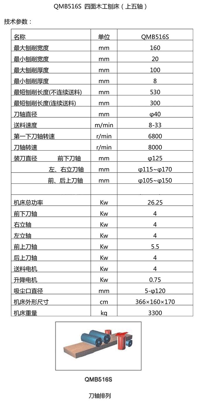 QMB516S 四面木工刨床(上五轴)...png